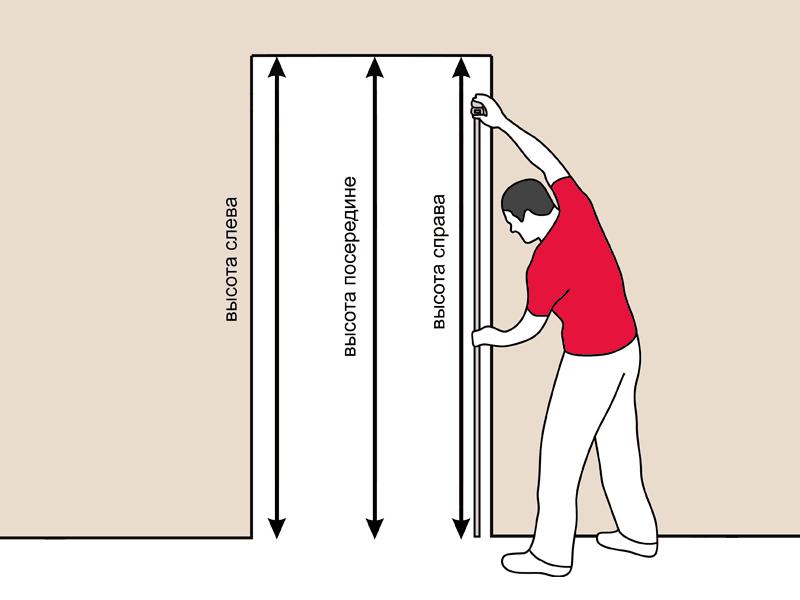 Измерение высоты дверного проема