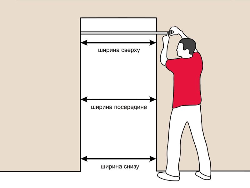 Измерение ширины дверного проема
