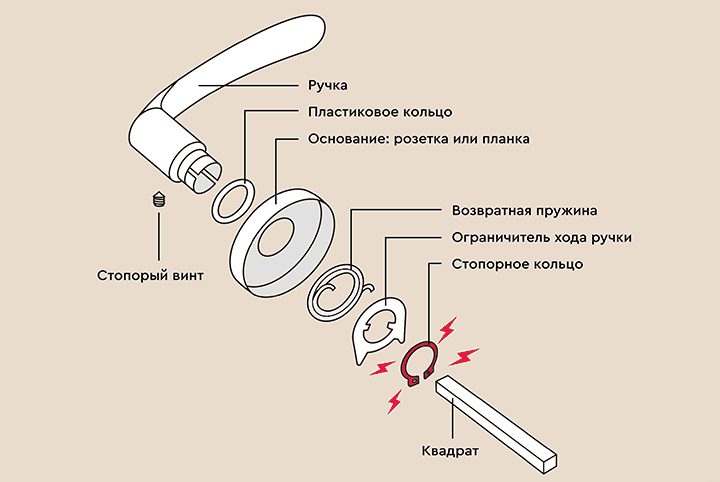 Стопорное кольцо ручки входной двери