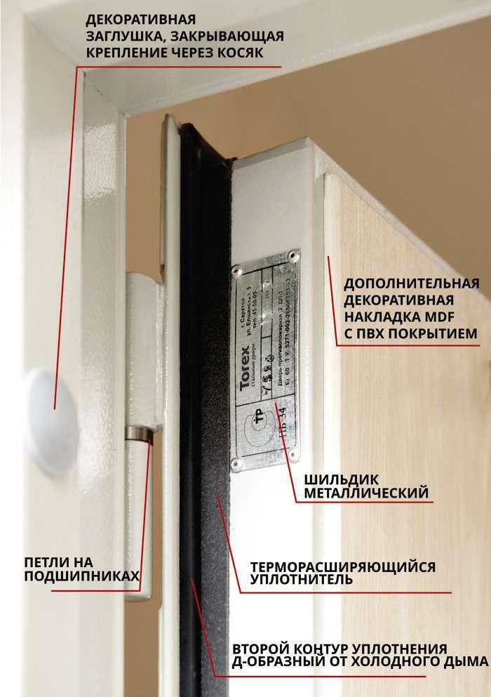 Наличие шильдика свидетельствует о том, что противопожарный дверной блок изготовлен ООО «ТОРЭКС» и сертифицирован по ГОСТ.