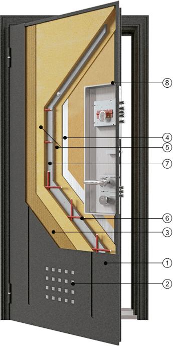 двери металлические супер двери